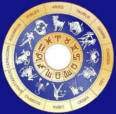 Знаки зодиака по порядку