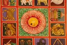 обезьяна знак зодиака