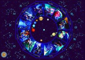 какие есть зодиаки, какие 12 знаков зодиака,