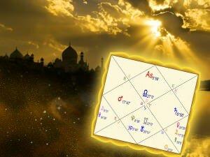 Рассчитать гороскоп