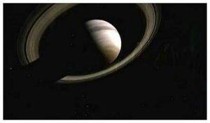 Планеты покровители знаков зодиака
